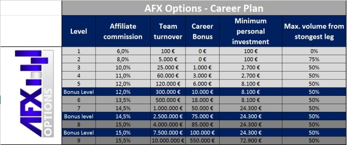 AFX_career_plan