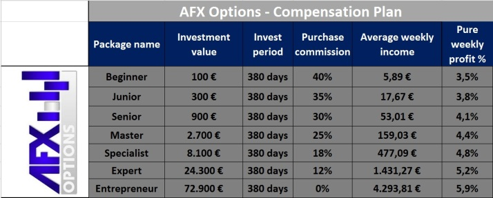 AFX_compensation_plan_update