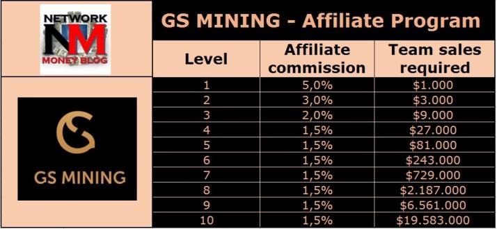 GS_affiliate_program