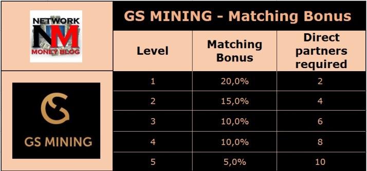GS_matching_bonus