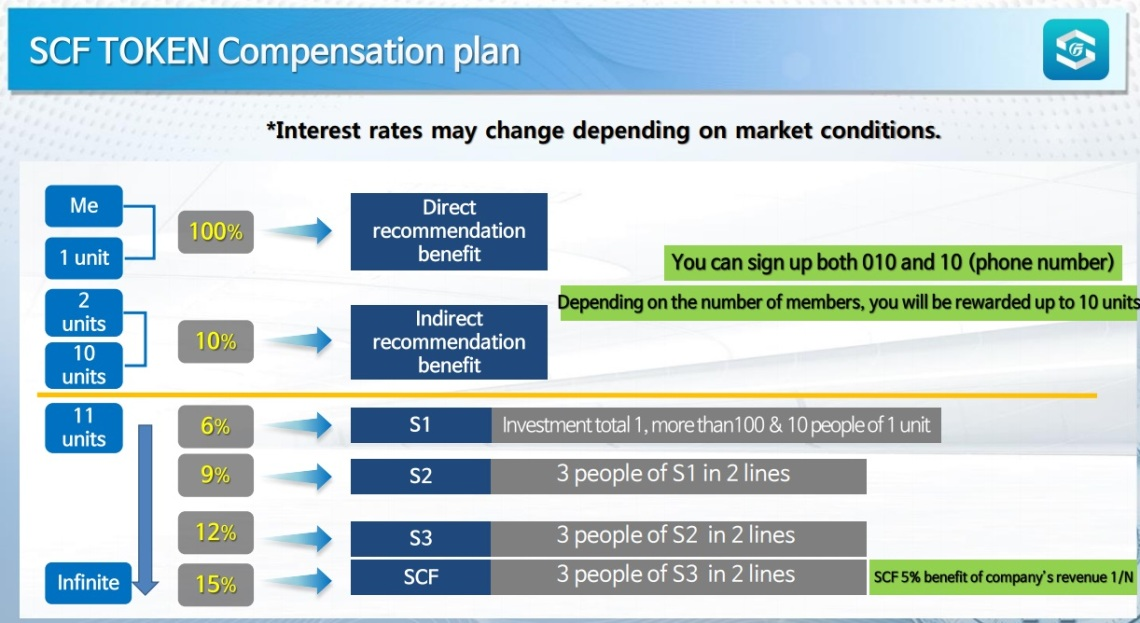SCF_Token_compensation_plan_002