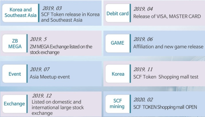 SCF_Token_Roadmap